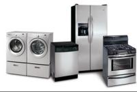 Park Avenue Appliance Repair, Inc.